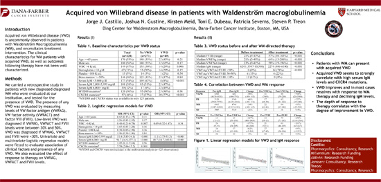 Acquired Von Willebrand Disease in Patients with Waldenstrom Macroglobulinemia