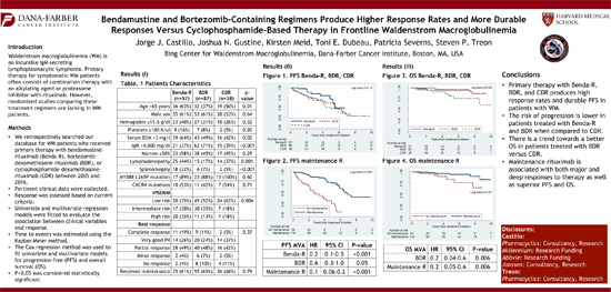 Bendamustine and Bortezomib-Containing Regimens Produce Higher Response Rates and More Durable Responses Versus Cyclophosphamide-Based Therapy in Frontline WM